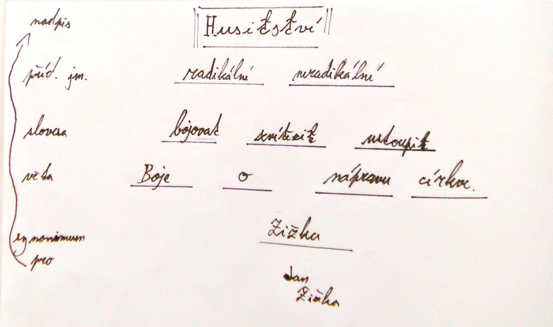 Jak šesťáci tvořili pětilístek