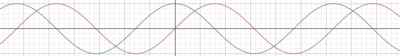 Goniometrické funkce v devítce